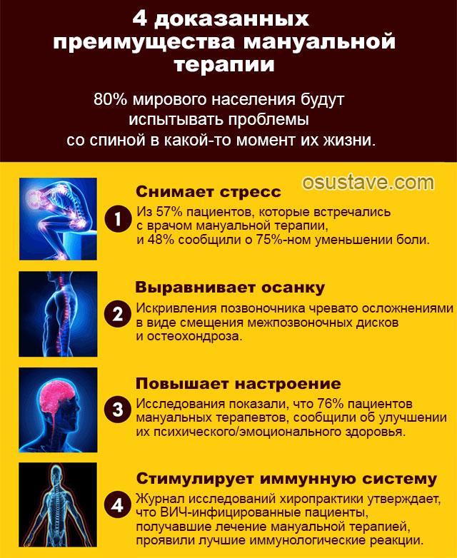 четыре преимущества мануальной терапии