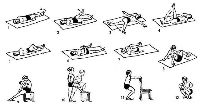 примеры физических упражнений для ног после эндопротезирования