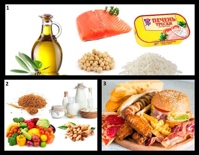 полезные и вредные для суставов продукты