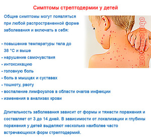 Симптомы стрептодермии