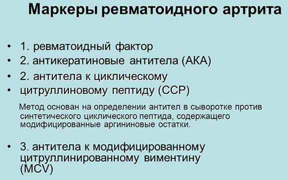 маркеры ревматоидного артрита