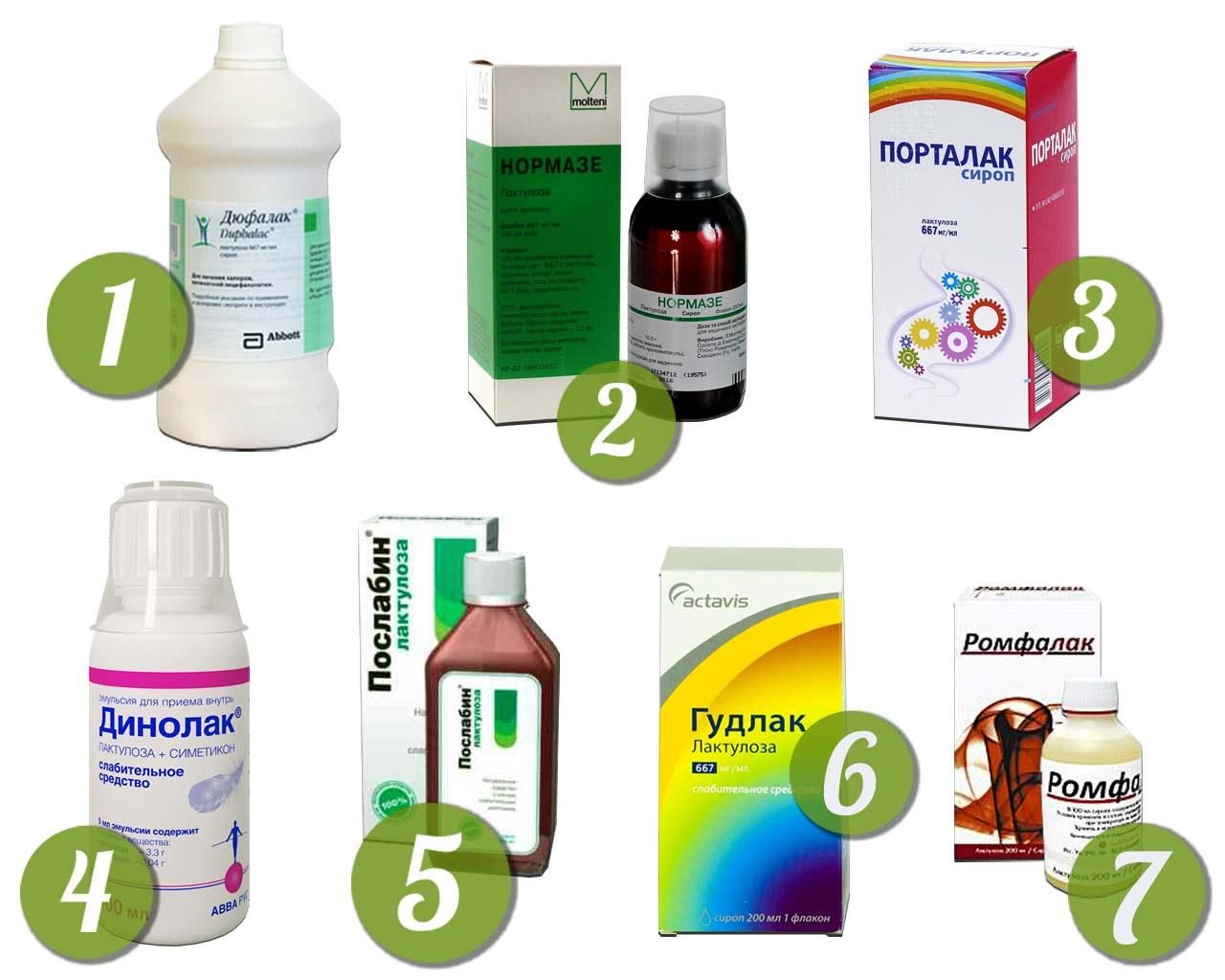 препараты на основе лактулозы для детей