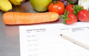 Дневник продуктов питания