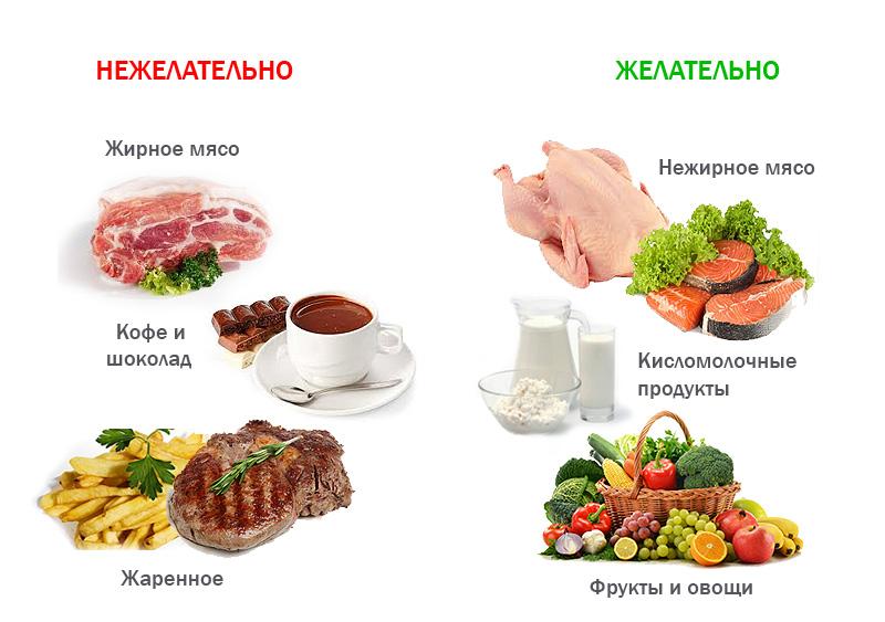 Питание при гепатите С
