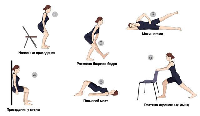 примеры упражнений для укрепления мышц колена