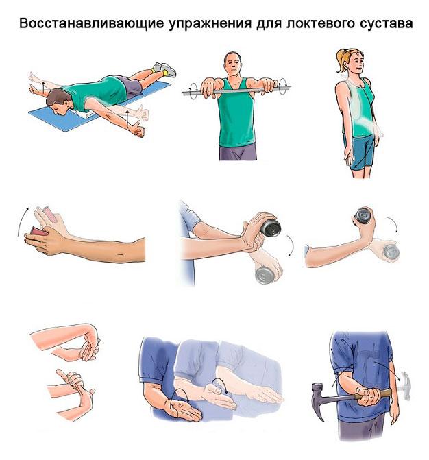 примеры восстанавливающих упражнений для локтевого сустава