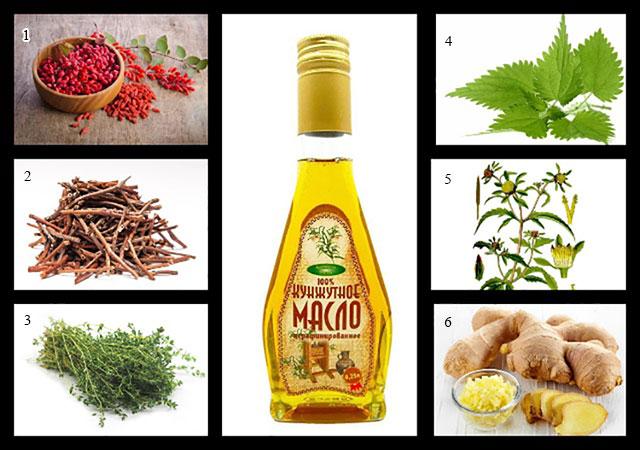 ингредиенты для домашней противовоспалительной мази от артрита