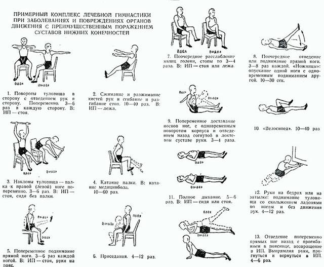 примерный комплекс ЛФК поражении суставов ног