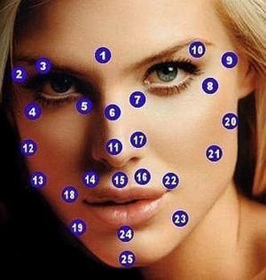 Значение невусов на теле у женщин