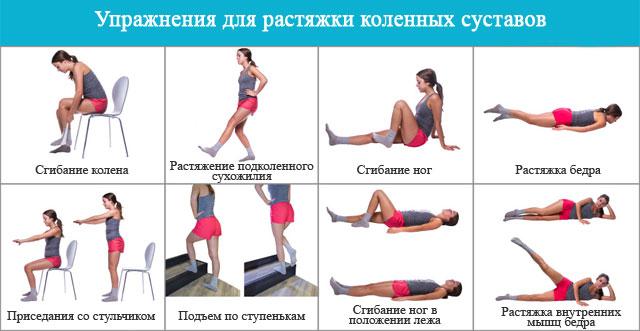 растяжка коленных суставов