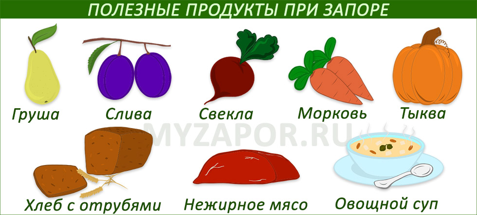 полезные продукты при запоре