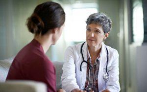 Рак вульвы: причины, типы, симптомы, диагностика, лечение, профилактика, риски, прогноз выживаемости