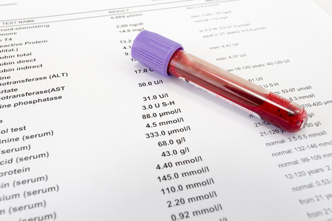 Результаты анализов при циррозе