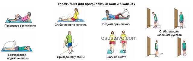 упражнения для профилактики болей в коленях