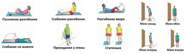 примеры упражнений ЛФК для колена