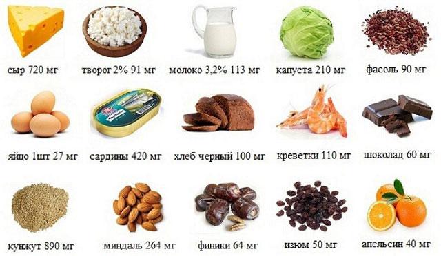 продукты питания, богатые кальцием